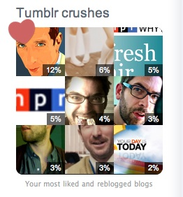 Tumblr crushes